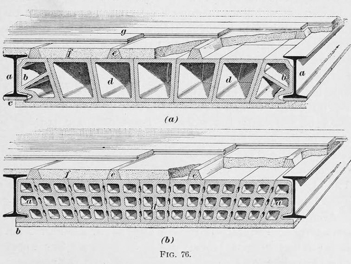 Fig. 76 from Treatise on Architecture and Building Construction Vol. 2