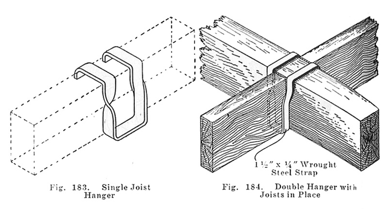Diagram of Joist Hangers