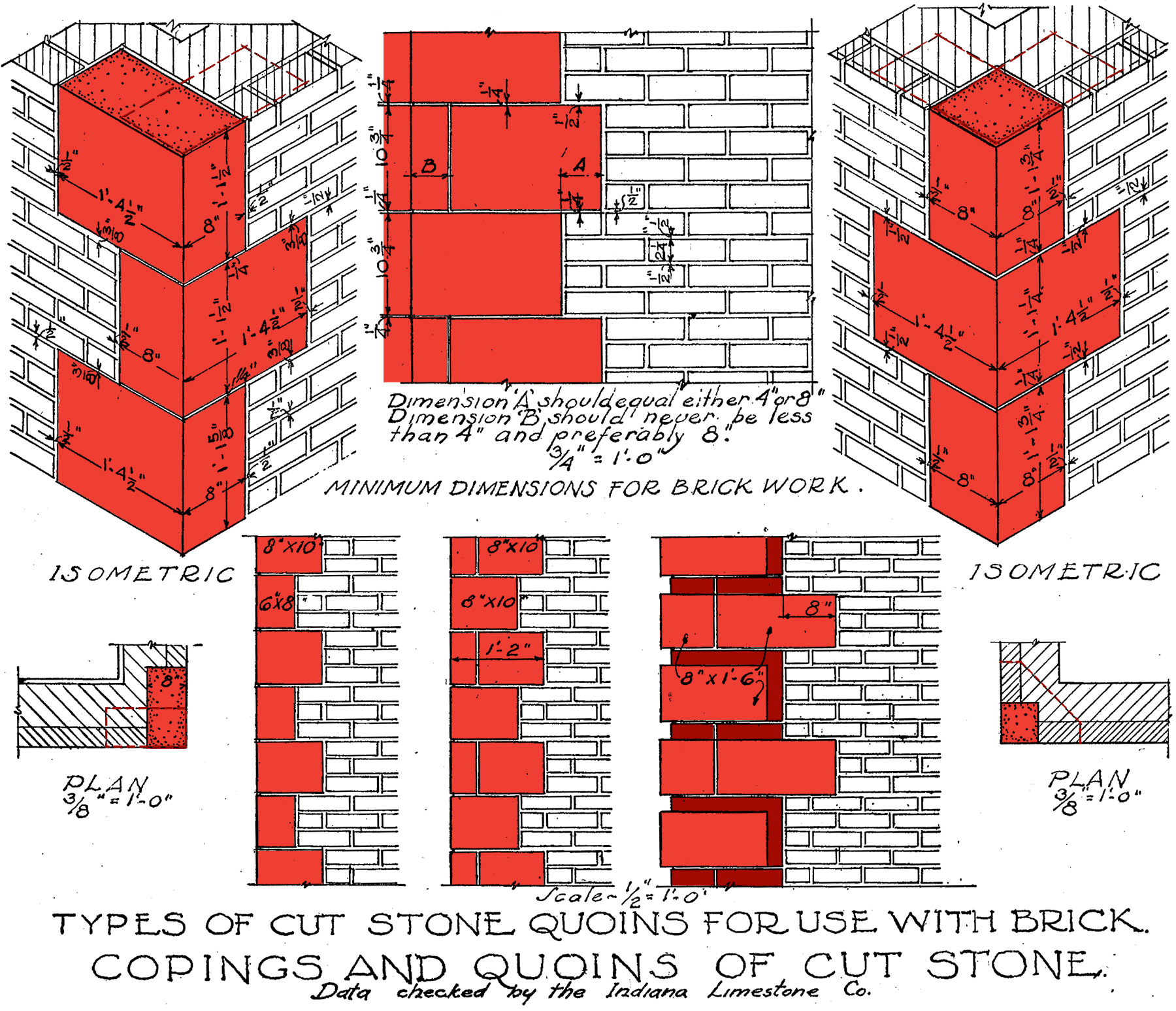 Types of cut stone quoins for use with brick